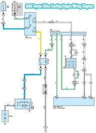 2006 toyota hiace starting engine wiring diagram jpg