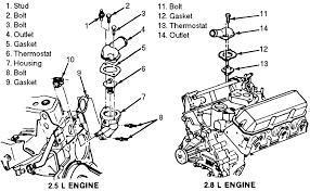 2001 hyundai elantra thermostat replacement repair guides engine mechanical thermostat autozone com