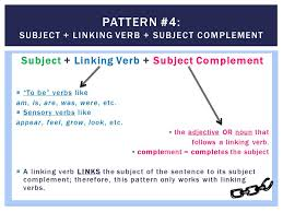 verb pattern of like sentence parts and patterns ppt video online download
