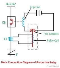 28 door solenoid wiring diagram door solenoid correct