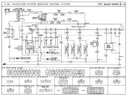 1991 mazda fuse box diagram 1991 wirning diagrams