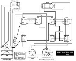 1999 ez go electric golf cart wiring diagram wiring diagram