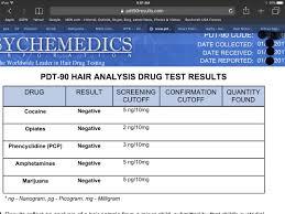 hair detox treatment for drug testing