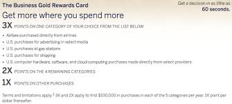 Business Gold Rewards Card From American Express The 8 Best Credit Cards For Gas Purchases One Mile At A Time