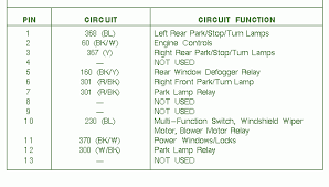 e46 engine fuse box diagram s14 fuse box diagram wiring diagram