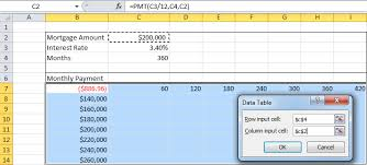 one and two ways variables sensitivity analysis in excel
