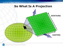 what is a map projection so what is a projection northing easting ppt
