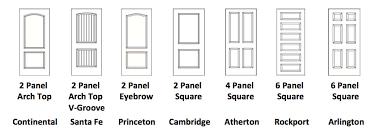 Solid Interior Door Interior Flush And Molded Doors Door Store Az Cutting Edge