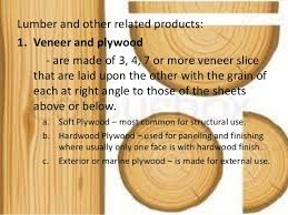 All Common Types Of Wood Joints And Their Variations by Woodworking