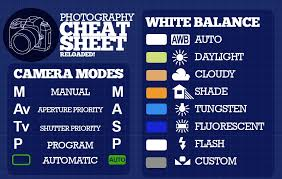 Tip Sheet For Your Creative The Photography Sheet Every Photography Lover Needs