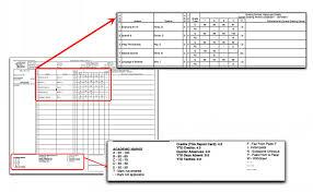quarterly report template how to interpret grades 9 12 report cards