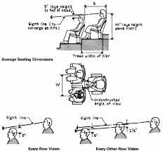 Time Saver Standards For Interior Design Room Acoustics