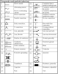 engineering symbols module v electrical engineering basics