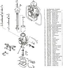 rotax point ignition wiring diagrams