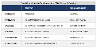 ncsbe u003e elections u003e election information