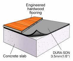 acoustic underlay requirements for condos mira floors