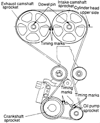 hyundai accent timing belt i am working on a 2001 hyundai accent it has a 1 6 dohc engine