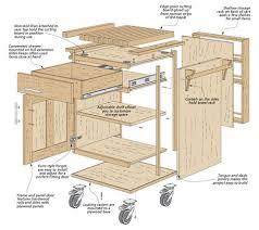 kitchen island cart plans kitchen cart woodsmith plans