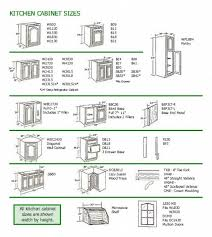 Kitchen Cabinet Door Dimensions The Common Standard Kitchen Cabinet Sizes That Must Be Bathroom
