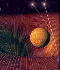 uzayzaman spacetime hypermath blogcu com