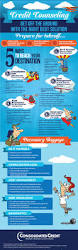 82 best infographics images on pinterest infographics financial