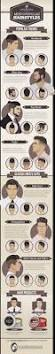 best 20 best mens hair products ideas on pinterest haircuts for