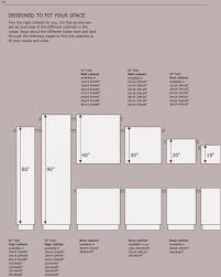 ikea kitchen cabinets door sizes ikea kitchen cabinet door sizes ikea kitchen doors ikea