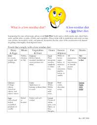 low residue diet food list looking for free diet tips you u0027ve