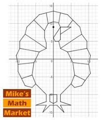a thanksgiving coordinate graphing activity thanksgiving