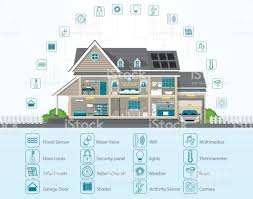 Smart Home Technology by Infographic Of Smart Home Technology Conceptual System Stock