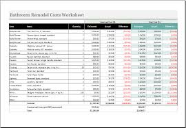 Home Remodeling Cost Estimate Template by Bathroom Remodel Costs Calculator Bathroom Remodel Budget