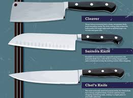Who Makes The Best Kitchen Knives by Use This Detailed Knife Guide To Help You Become A Master In The