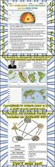 test inner earth plate tectonics and the rock cycle rock
