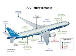plan si es boeing 777 300er air boeing rolls out 777 upgrade plan commercial aviation content from