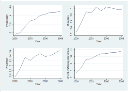 Human Trafficking Estimates by Measuring Anti Trafficking Policies Vox Cepr S Policy Portal