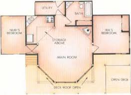 Energy Efficient Small House Plans A Compact Design For An Energy Efficient Home Green Homes