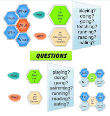 past continuous tense questions teaching english pinterest