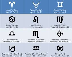 tattoo designs zodiac signs all about tattoo