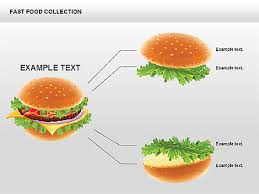 Fast Food Shapes And Charts For Powerpoint Presentations Download Fast Food Ppt