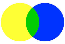 what colors make yellow what colors make green what two colors make green