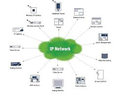 ip design ip cctv services design