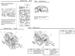 nissan rogue wiring harness diagrams 05 mercedes c230 fuse box