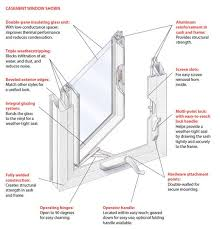 Types Of Windows For House Designs Types Of Windows Mechanical Differences Between Window Types