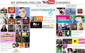 Meme Opinion - my opinion poll on youtube channels meme by crescendodragon on