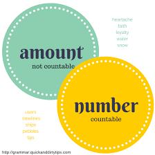 amount versus number grammar