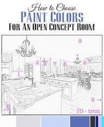 Paint Colors For Home Color For Open Floor Plans Not Sure Where But Love This Color