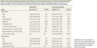 adverse pathologic findings in immediate radical prostatectomy