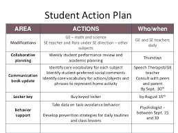 doc 600730 student action plan template u2013 student action plan