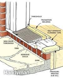 Installing Exterior Door Jamb Replacing Exterior Door Jamb And Threshold How To Replace An