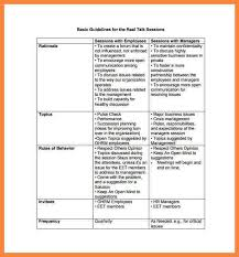 employee action plan template emergency action plan form in doc